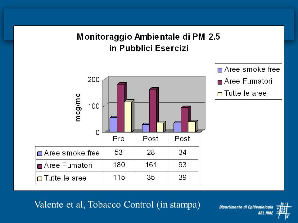 Valente et al, Tobacco Control (in stampa)