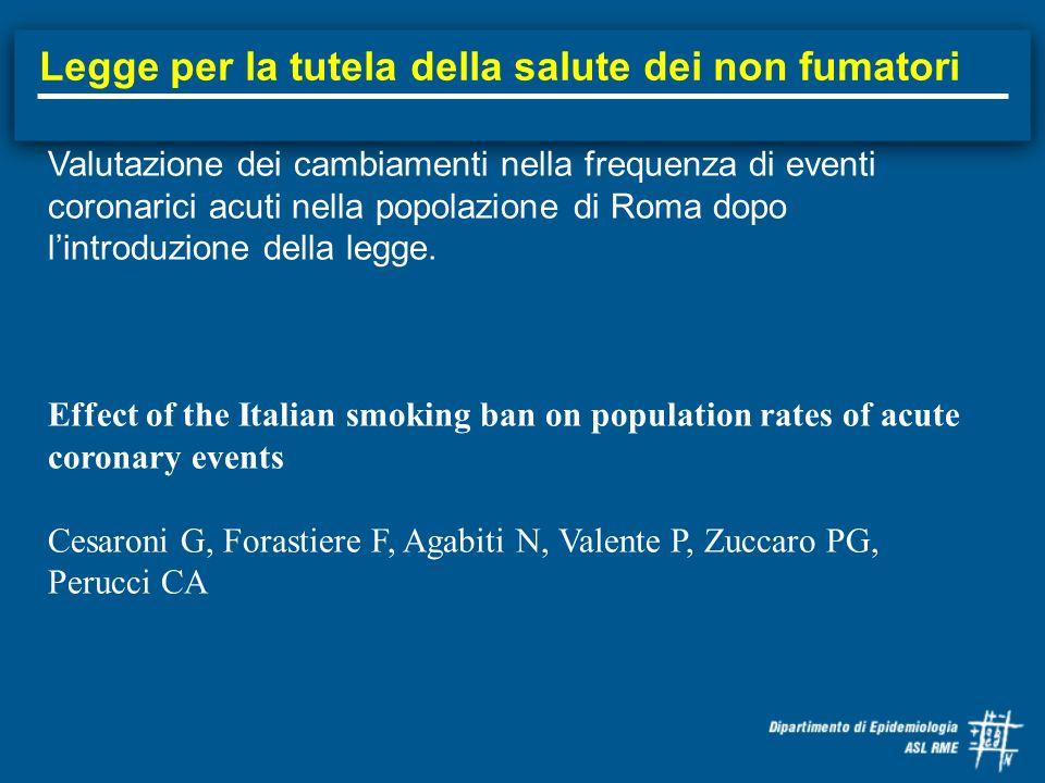 Legge per la tutela della salute dei non fumatori