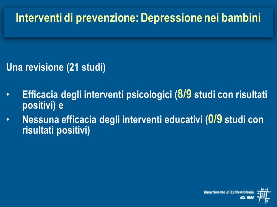Interventi di prevenzione: Depressione nei bambini