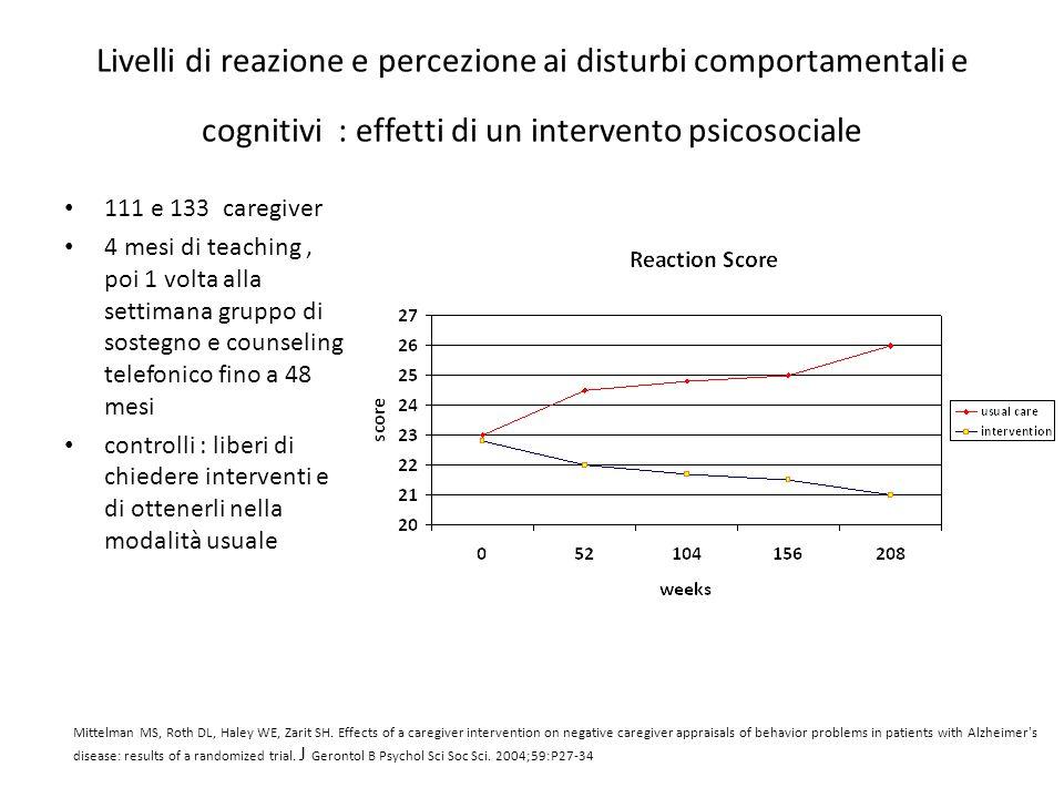 Livelli di reazione e percezione ai disturbi comportamentali e cognitivi : effetti di un intervento psicosociale