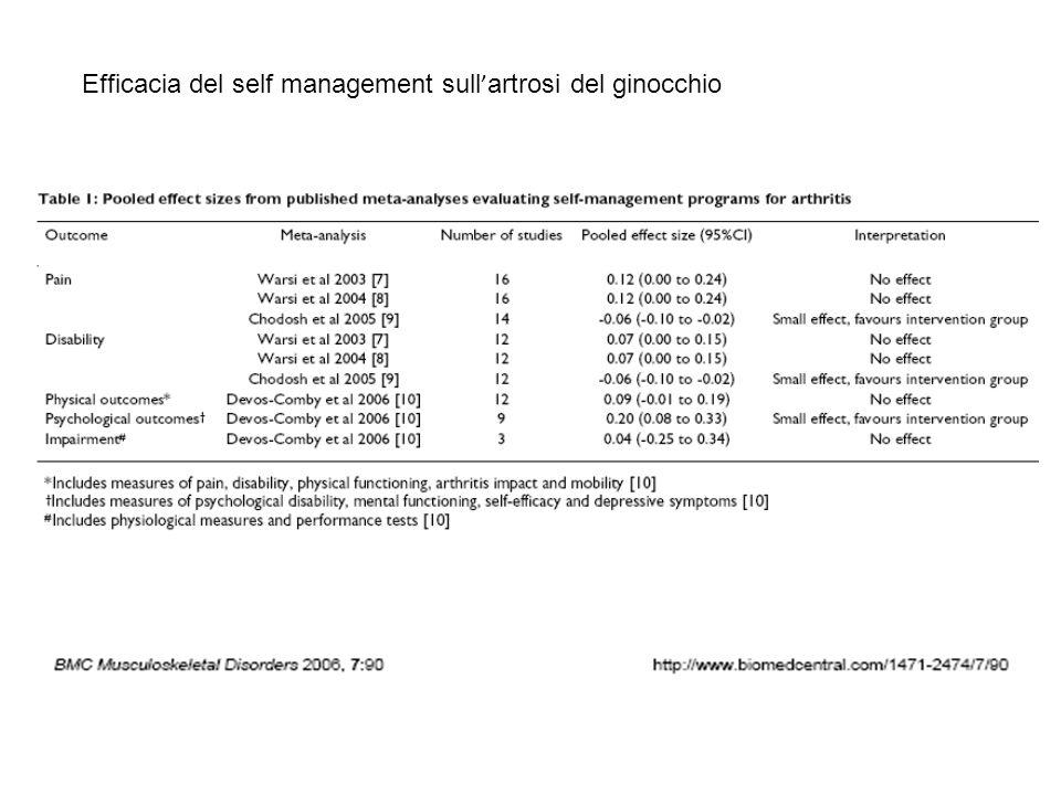 Efficacia del self management sull'artrosi del ginocchio