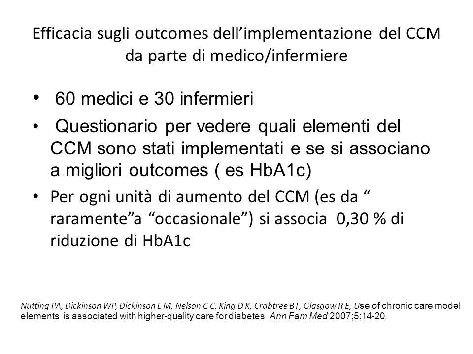 Efficacia sugli outcomes dell'implementazione del CCM da parte di medico/infermiere