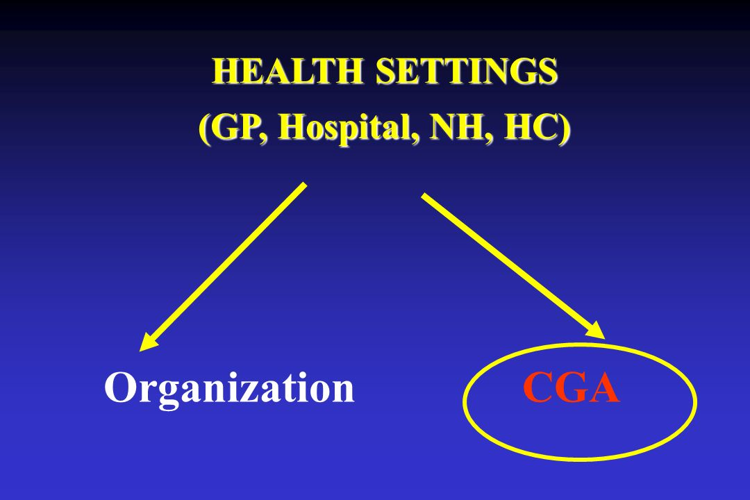 HEALTH SETTINGS (GP, Hospital, NH, HC) Organization CGA