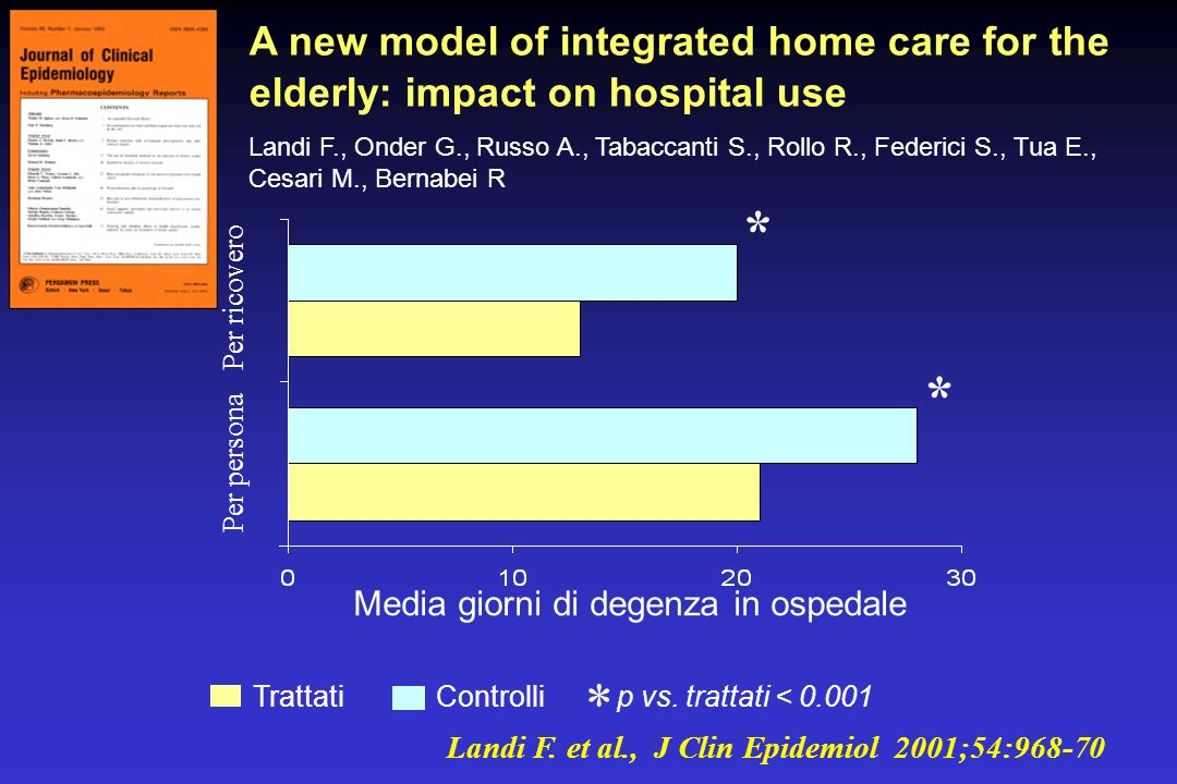 A new model of integrated home care for the elderly: impact on hospital use.