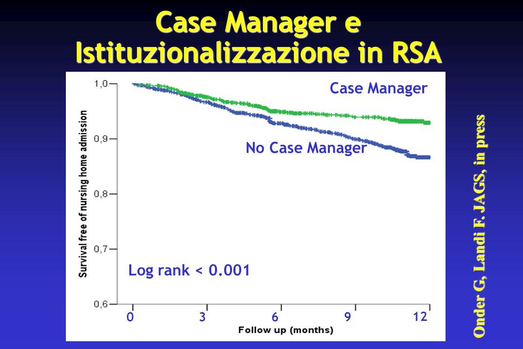 Case Manager e Istituzionalizzazione in RSA