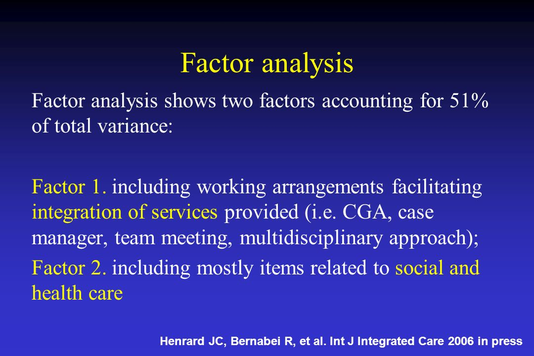 Factor analysis Factor analysis shows two factors accounting for 51% of total variance: