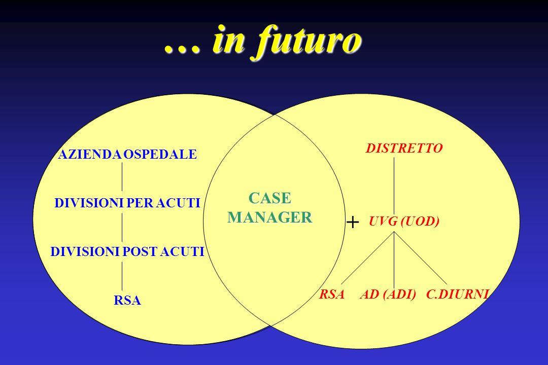 … in futuro + CASE MANAGER DISTRETTO AZIENDA OSPEDALE