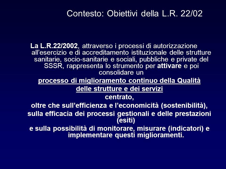 Contesto: Obiettivi della L.R. 22/02