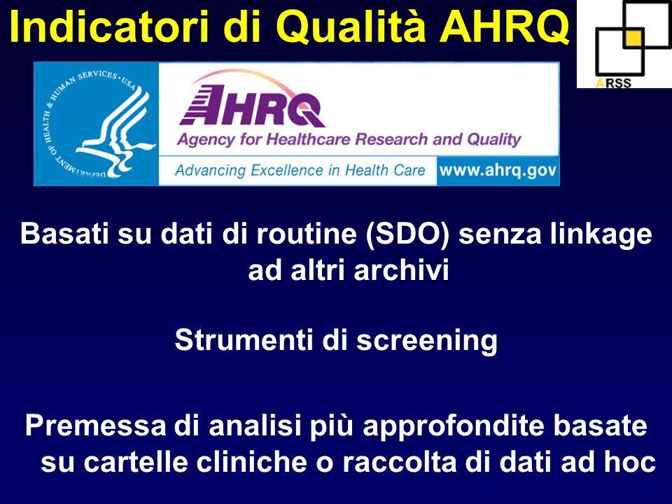 Indicatori di Qualità AHRQ