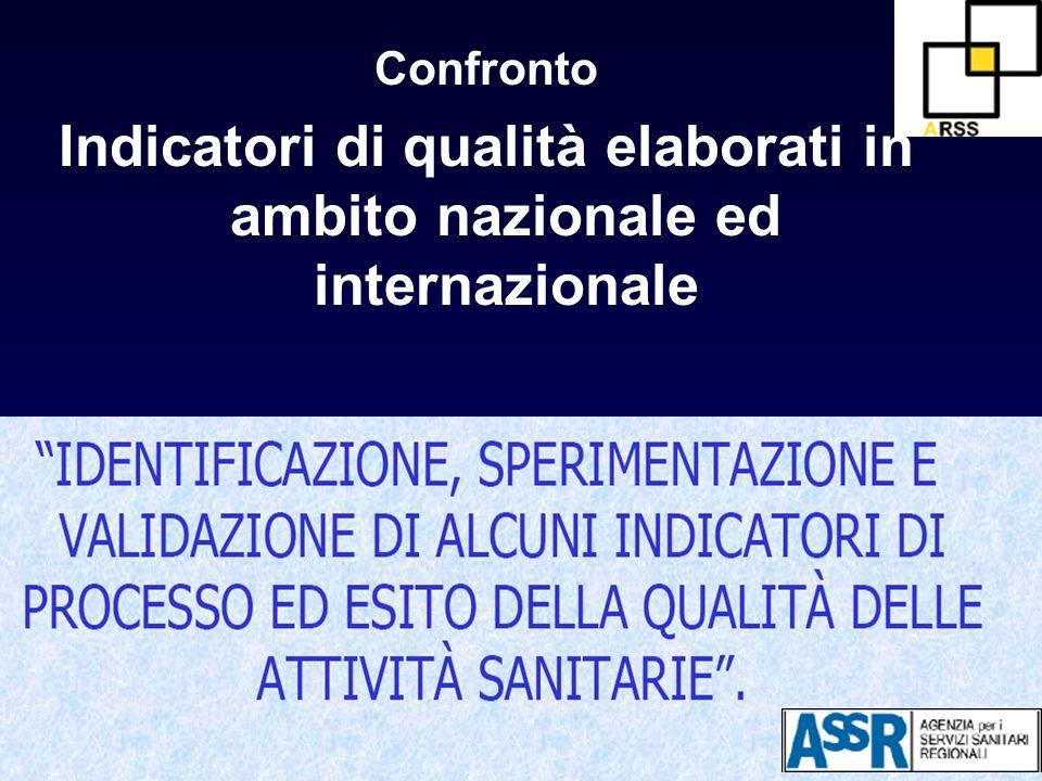 Indicatori di qualità elaborati in ambito nazionale ed internazionale