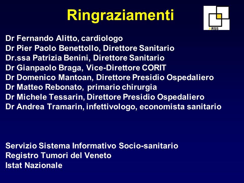 Ringraziamenti Dr Fernando Alitto, cardiologo