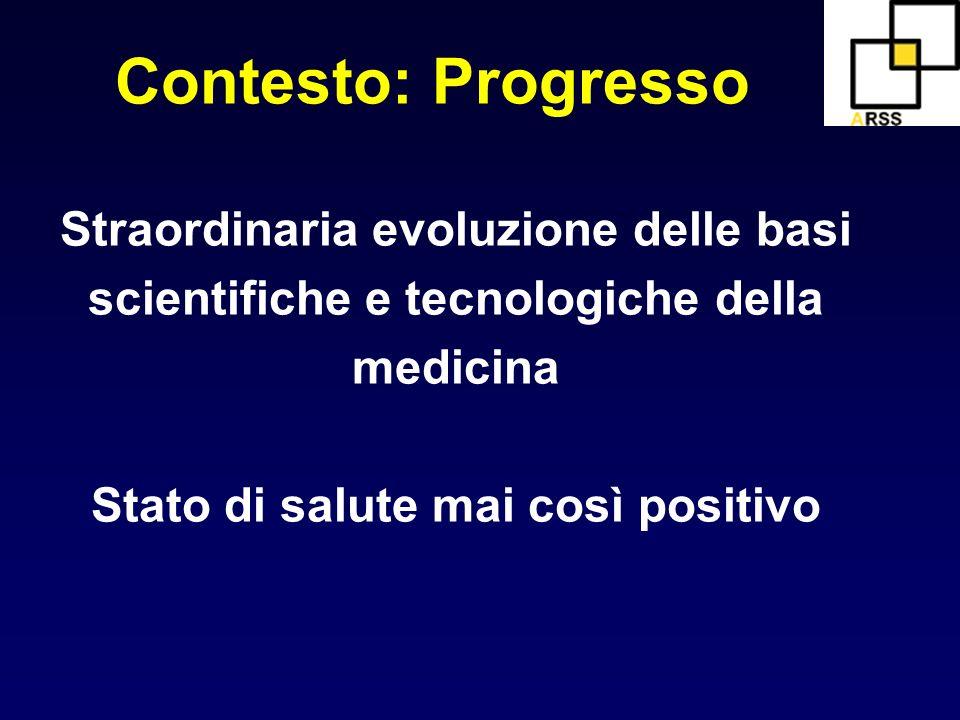 Contesto: Progresso Straordinaria evoluzione delle basi
