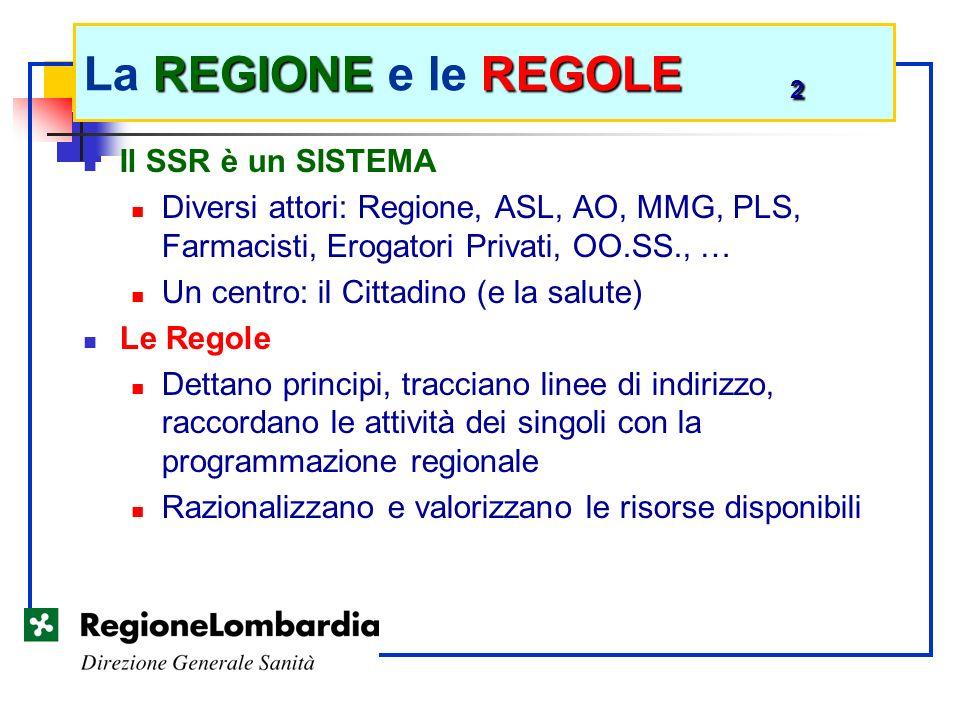 La REGIONE e le REGOLE 2 Il SSR è un SISTEMA