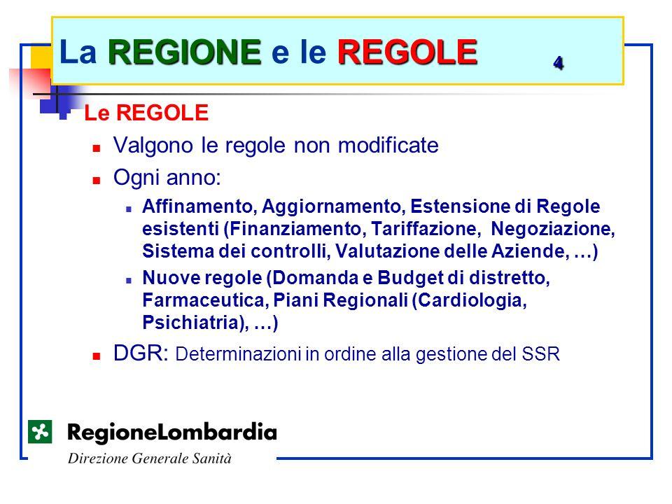La REGIONE e le REGOLE 4 Le REGOLE Valgono le regole non modificate