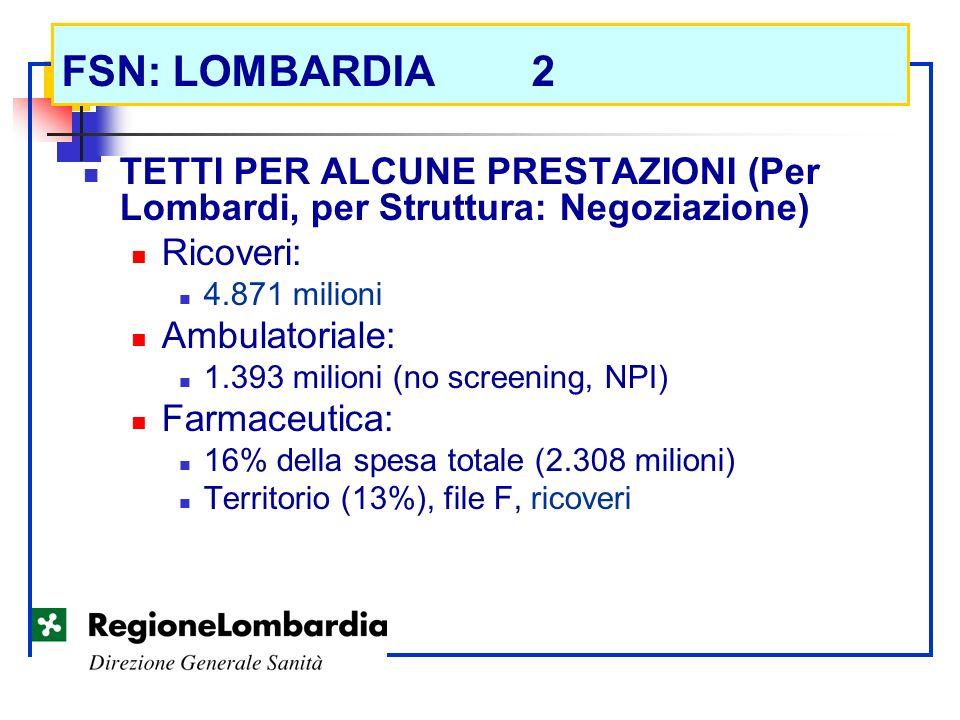 FSN: LOMBARDIA 2 TETTI PER ALCUNE PRESTAZIONI (Per Lombardi, per Struttura: Negoziazione) Ricoveri: