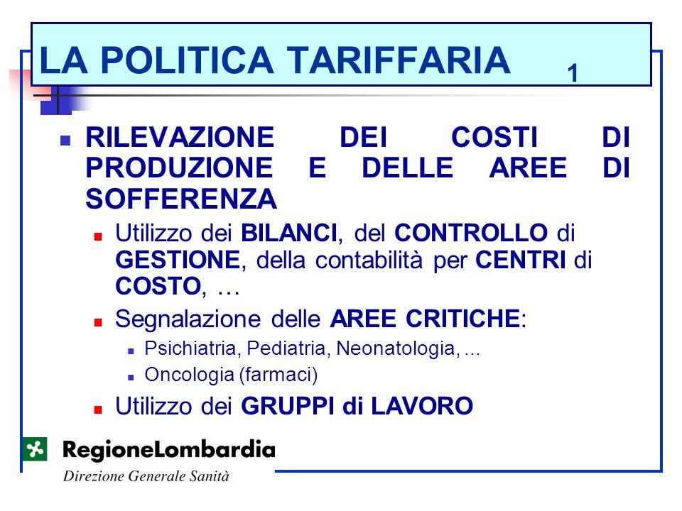 LA POLITICA TARIFFARIA 1