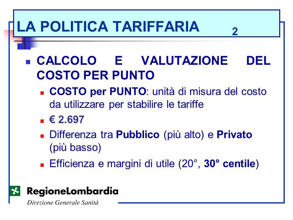 LA POLITICA TARIFFARIA 2