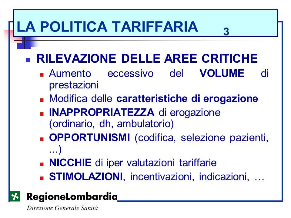 LA POLITICA TARIFFARIA 3