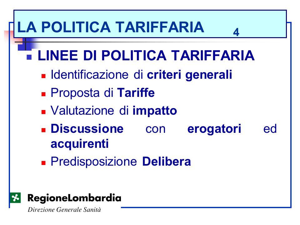 LA POLITICA TARIFFARIA 4