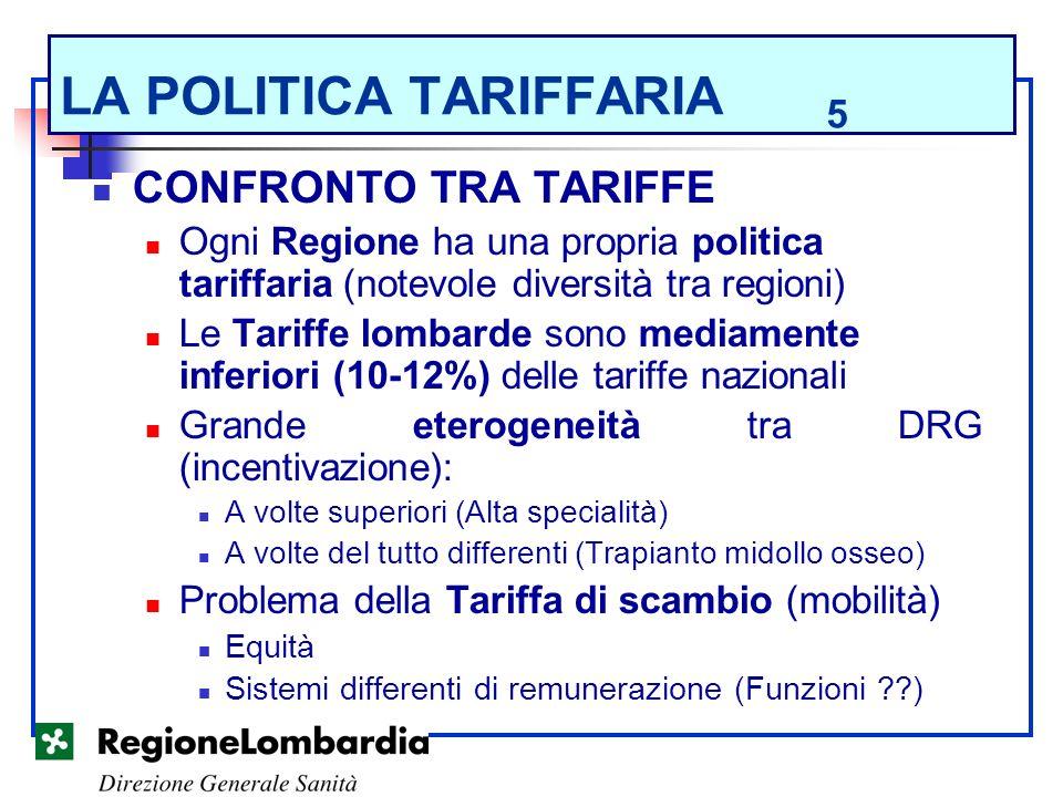 LA POLITICA TARIFFARIA 5