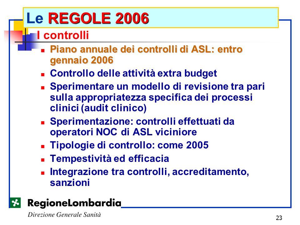 Le REGOLE 2006 I controlli. Piano annuale dei controlli di ASL: entro gennaio 2006. Controllo delle attività extra budget.