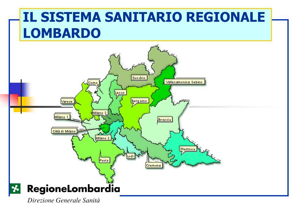 IL SISTEMA SANITARIO REGIONALE LOMBARDO