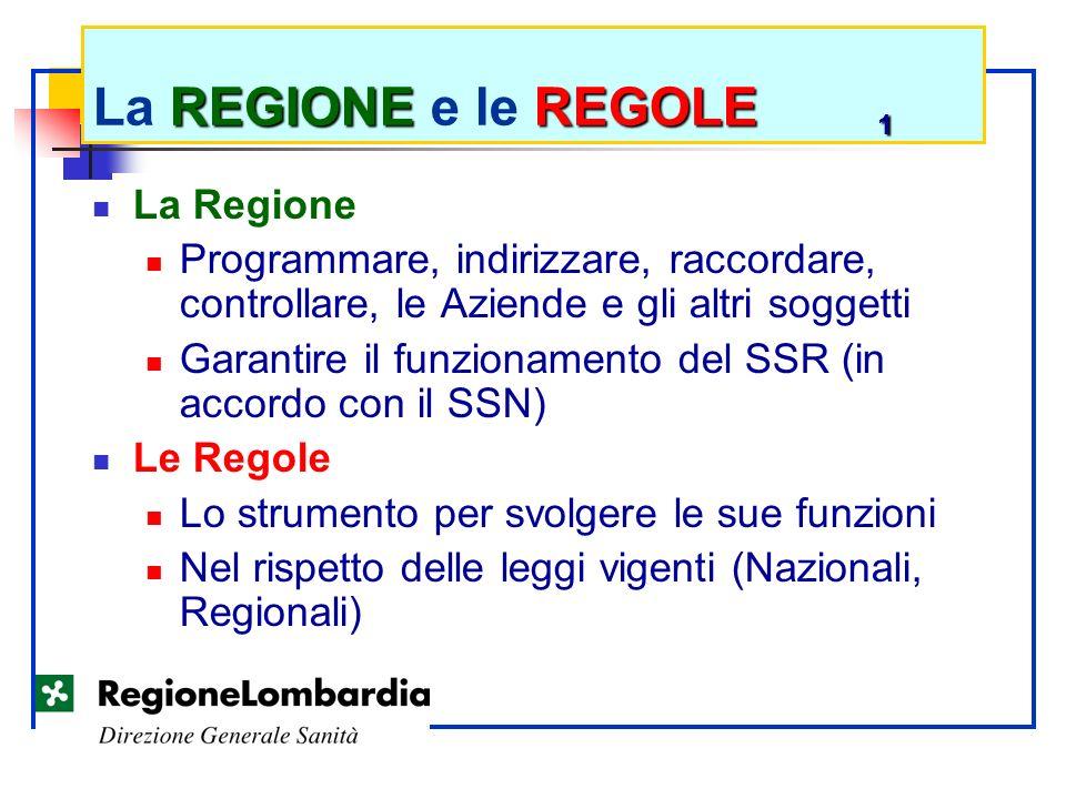 La REGIONE e le REGOLE 1 La Regione