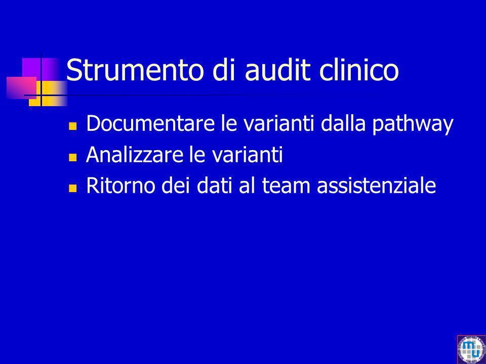 Strumento di audit clinico