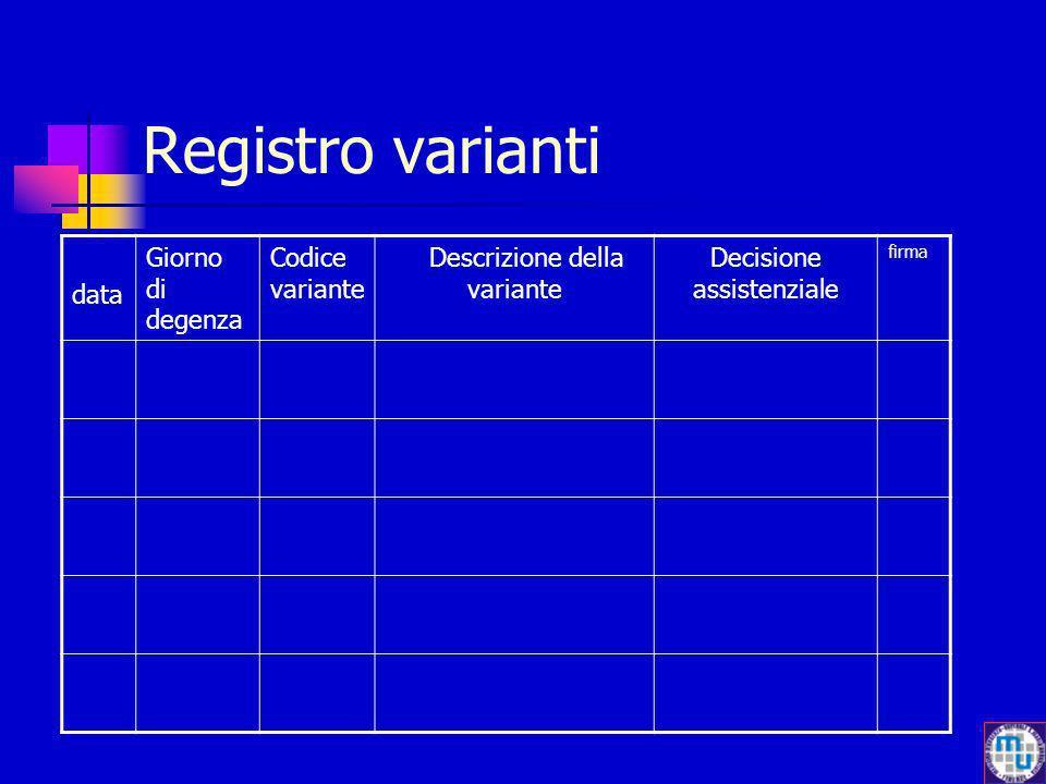 Registro varianti data Giorno di degenza Codice variante