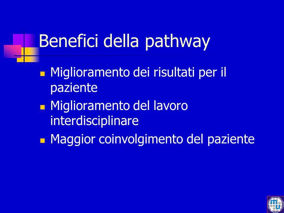 Benefici della pathway