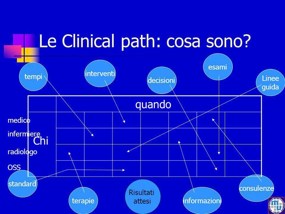 Le Clinical path: cosa sono