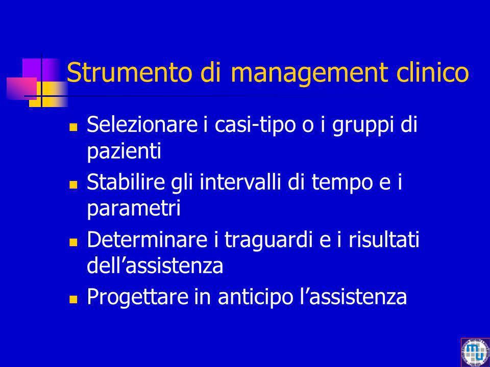 Strumento di management clinico