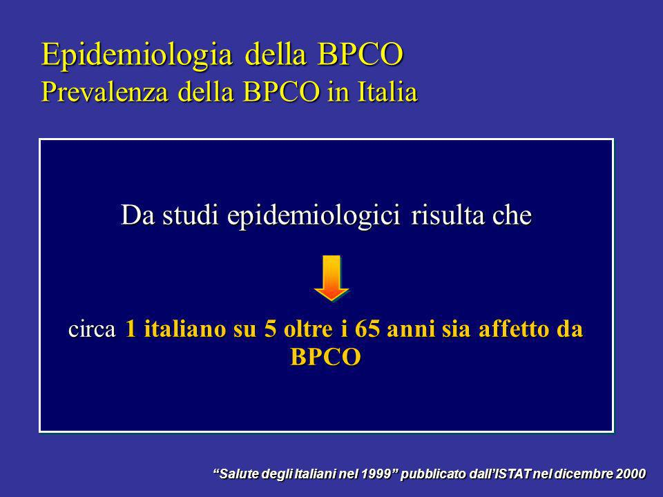 Epidemiologia della BPCO Prevalenza della BPCO in Italia