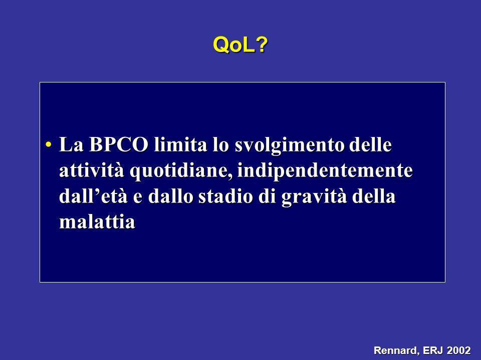 QoL La BPCO limita lo svolgimento delle attività quotidiane, indipendentemente dall'età e dallo stadio di gravità della malattia.