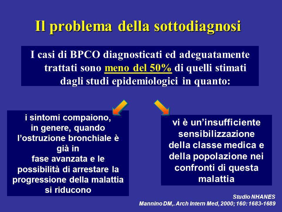 Il problema della sottodiagnosi