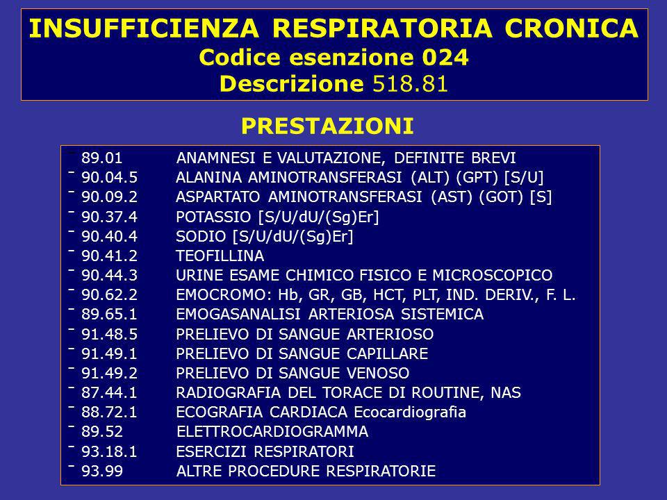 INSUFFICIENZA RESPIRATORIA CRONICA