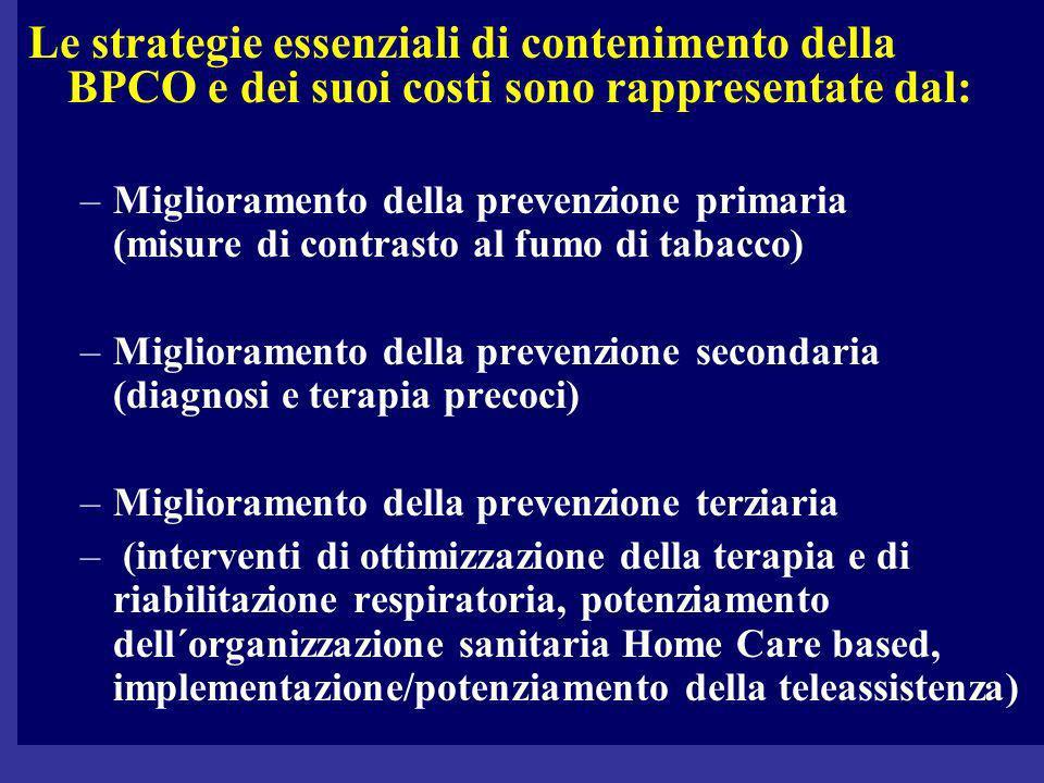 Le strategie essenziali di contenimento della BPCO e dei suoi costi sono rappresentate dal: