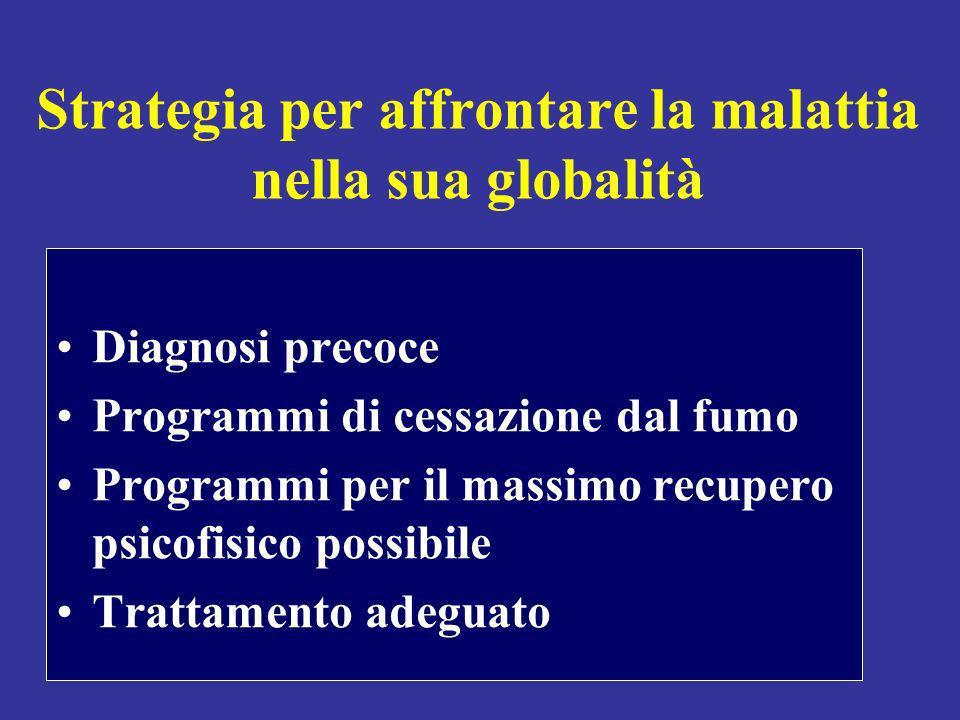 Strategia per affrontare la malattia nella sua globalità