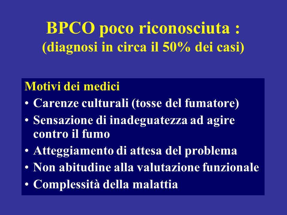 BPCO poco riconosciuta : (diagnosi in circa il 50% dei casi)