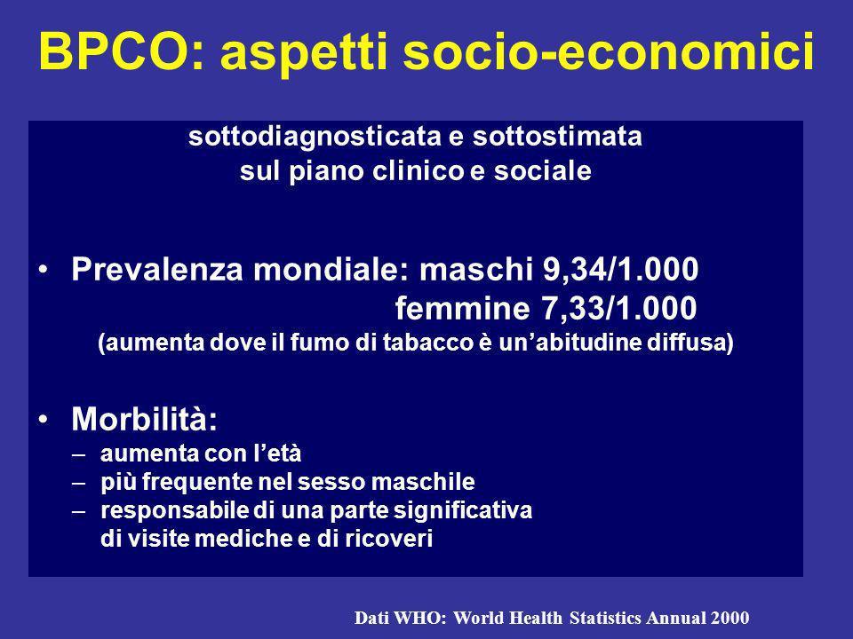 BPCO: aspetti socio-economici