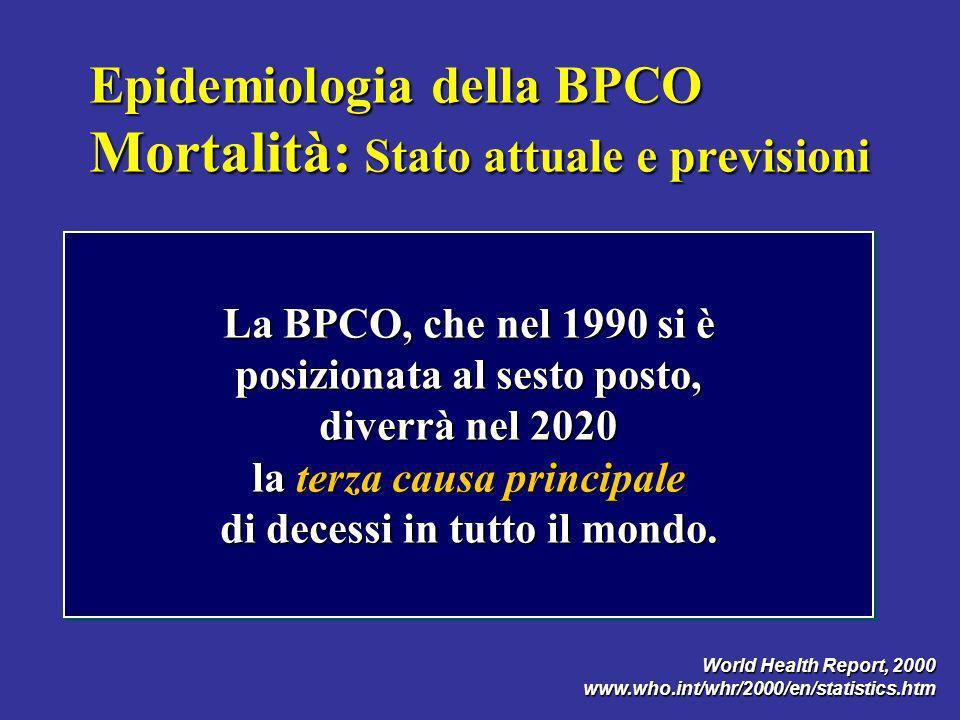 Epidemiologia della BPCO Mortalità: Stato attuale e previsioni