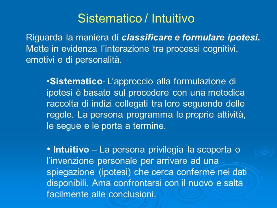 Sistematico / Intuitivo