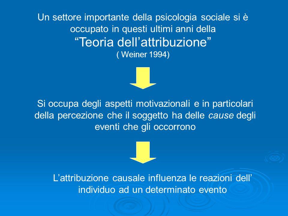 Un settore importante della psicologia sociale si è occupato in questi ultimi anni della Teoria dell'attribuzione ( Weiner 1994)