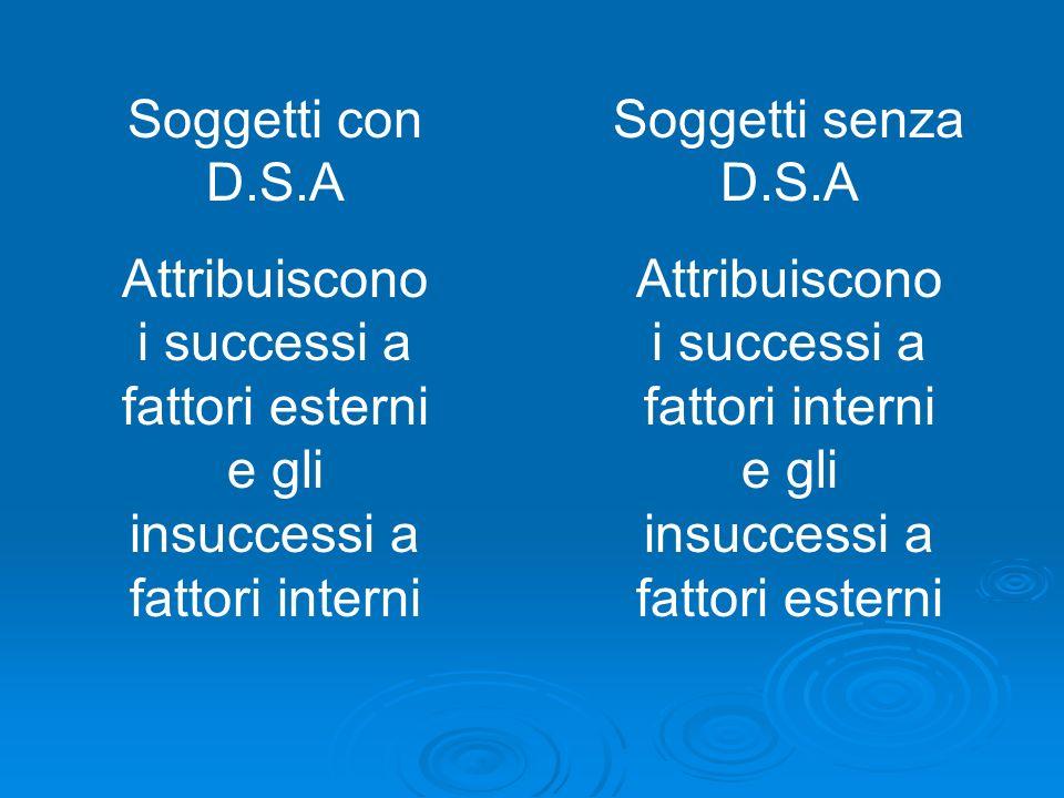 Soggetti con D.S.A Attribuiscono i successi a fattori esterni e gli insuccessi a fattori interni. Soggetti senza D.S.A.