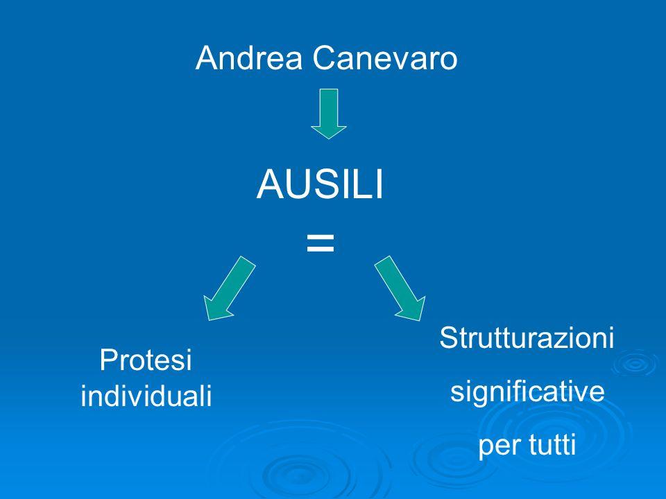 AUSILI Andrea Canevaro Strutturazioni significative
