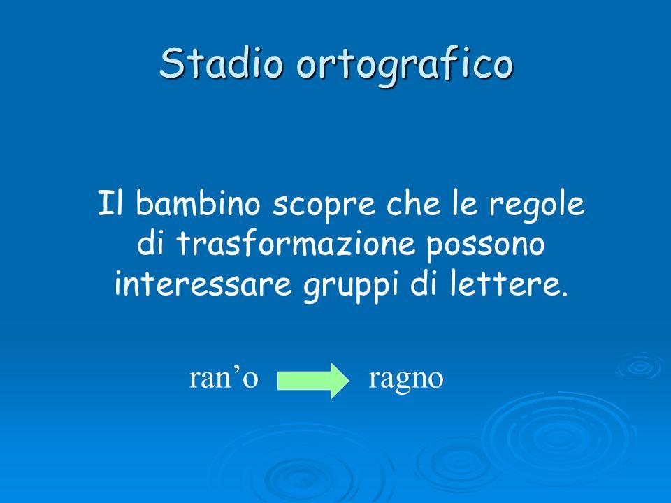 Stadio ortografico Il bambino scopre che le regole di trasformazione possono interessare gruppi di lettere.