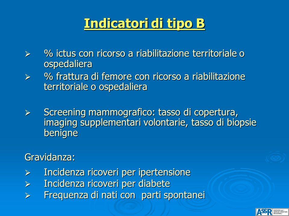 Indicatori di tipo B % ictus con ricorso a riabilitazione territoriale o ospedaliera.