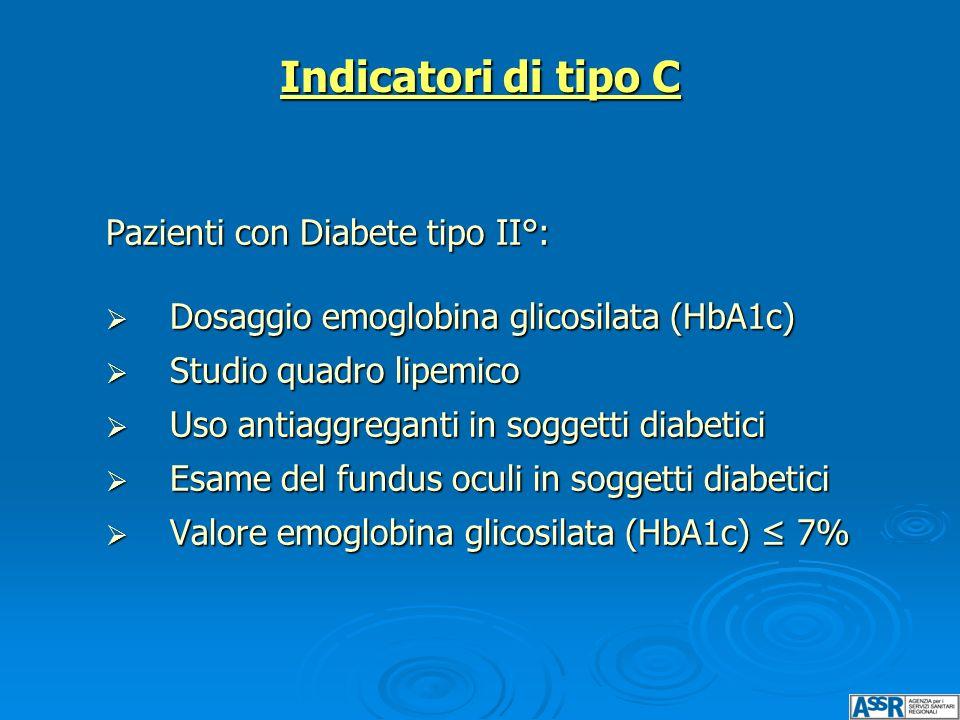 Indicatori di tipo C Pazienti con Diabete tipo II°:
