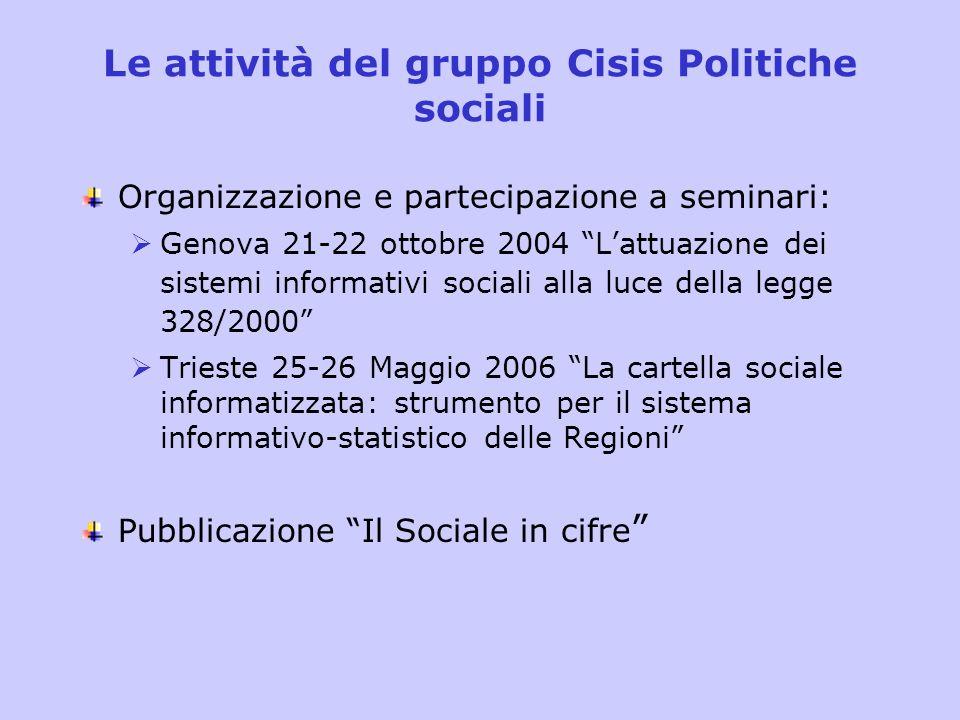 Le attività del gruppo Cisis Politiche sociali