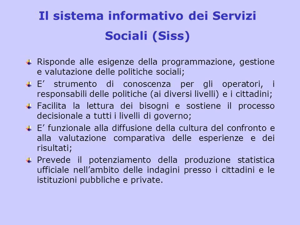 Il sistema informativo dei Servizi Sociali (Siss)